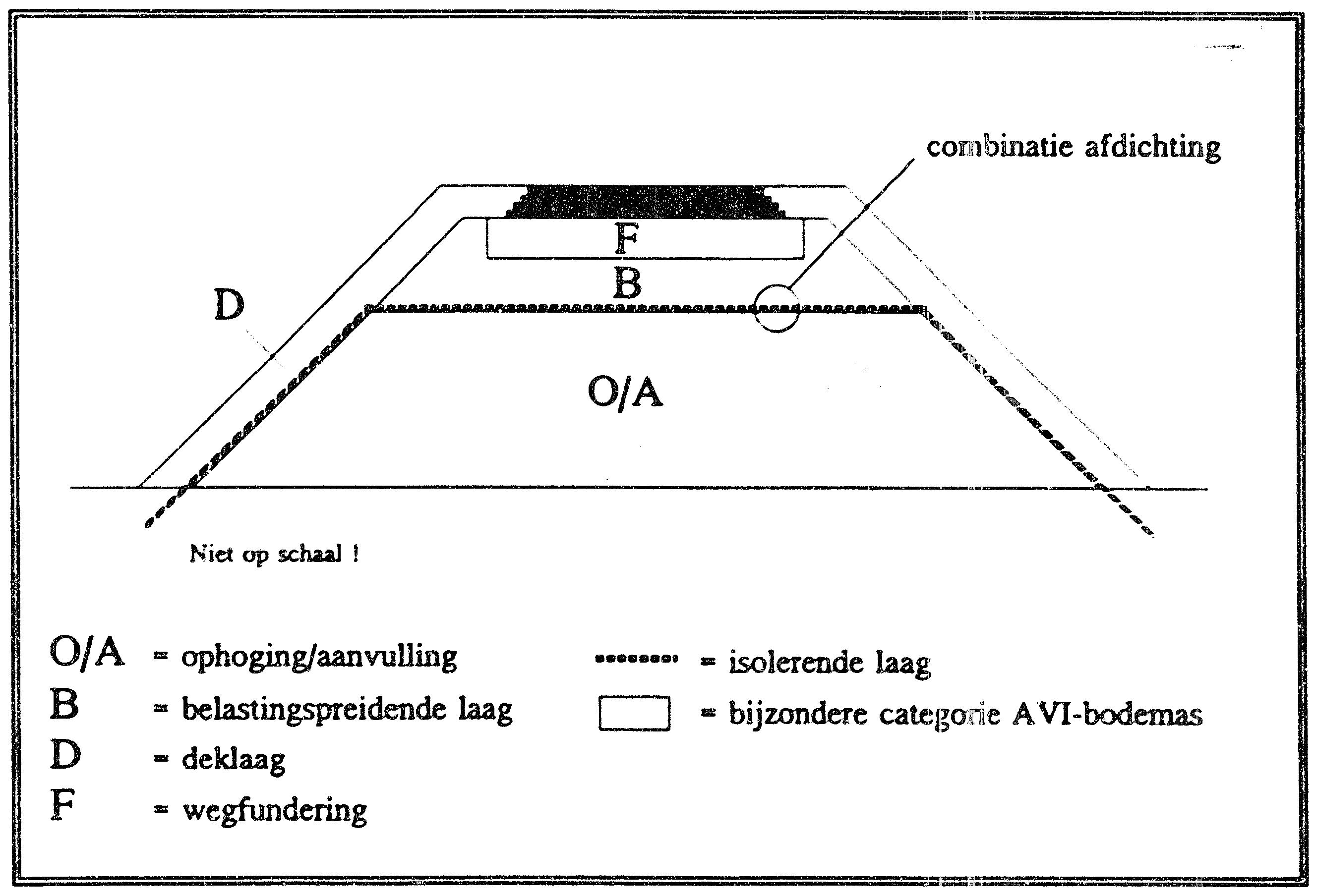 beschrijving schaal 35
