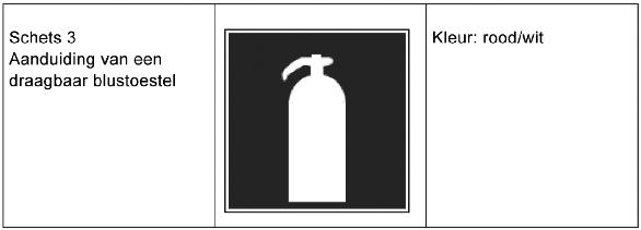 afgeleide eigenschappen product