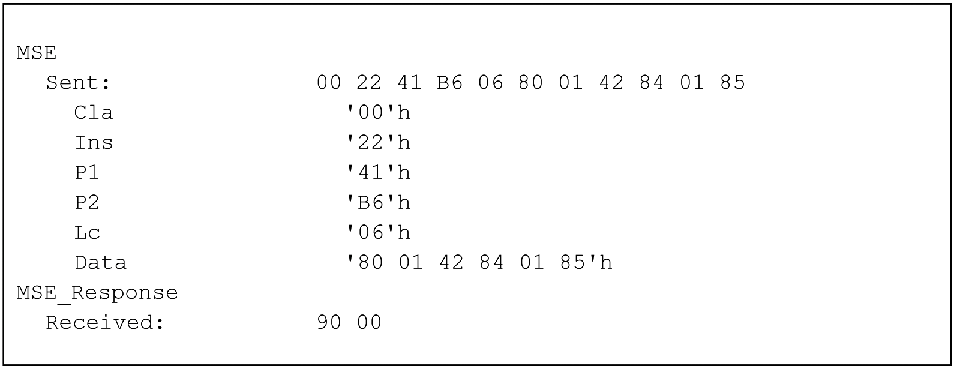 afkorting van persoonlijk identificatienummer