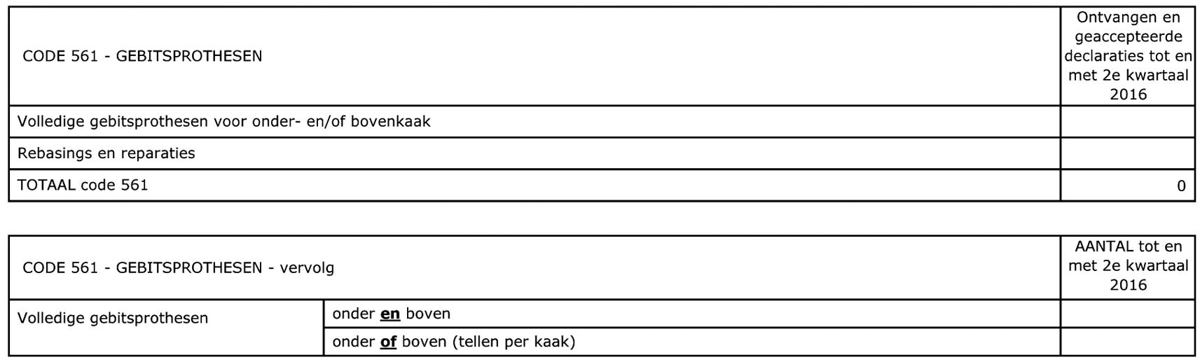 besluit zorgverzekering 2016