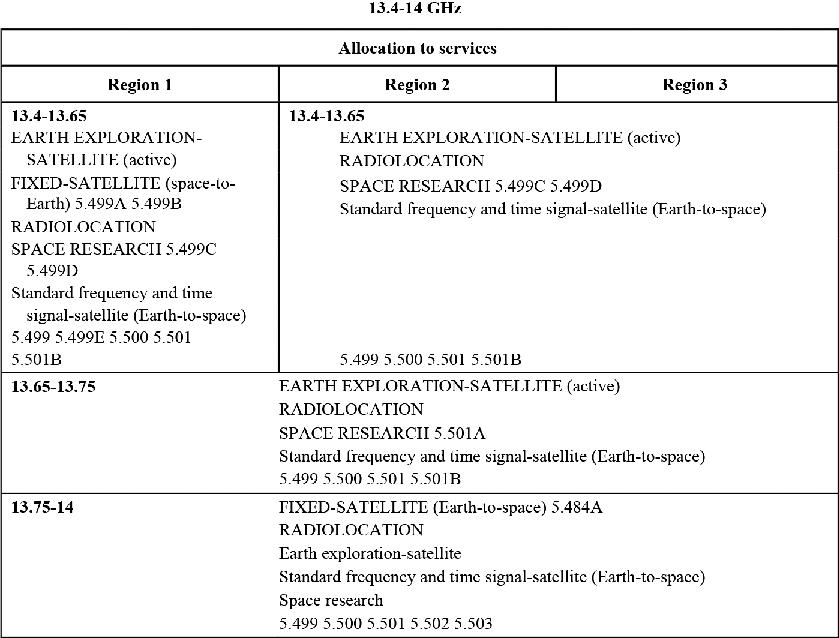 wetten nl - Regeling - Radioreglement 1979, Genève, 27-11-2015